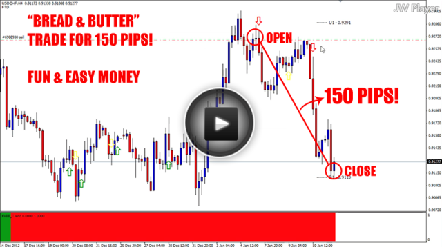 Forex advanced loss recovery